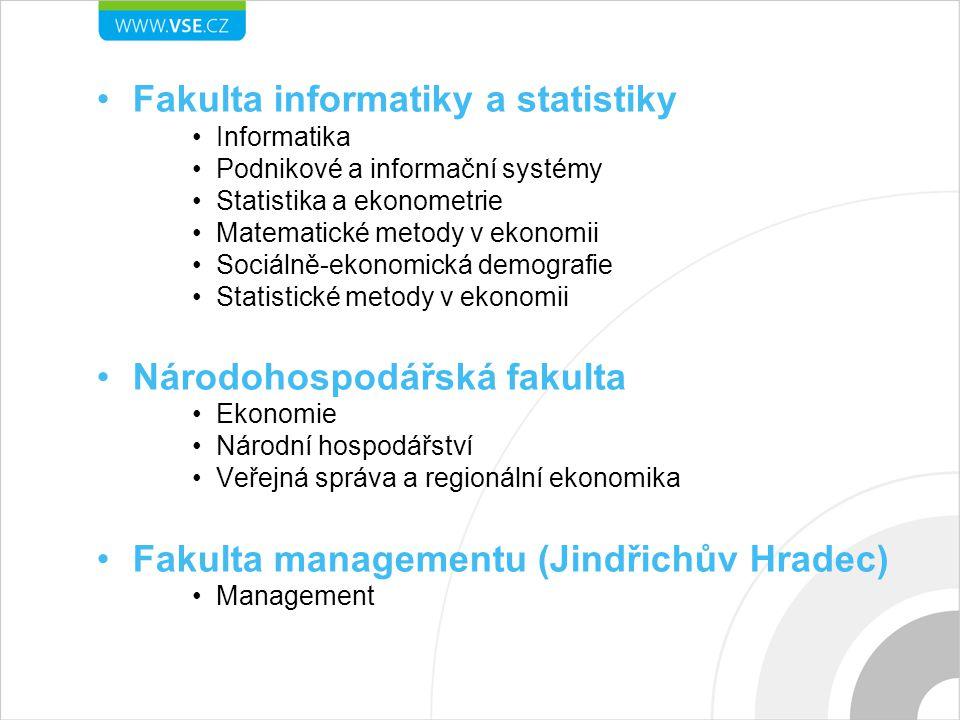 Členství v mezinárodních organizacích