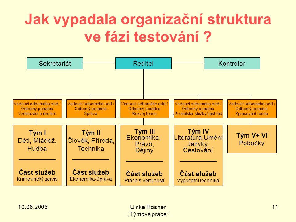"""10.06.2005Ulrike Rosner """"Týmová práce 11 Jak vypadala organizační struktura ve fázi testování ."""