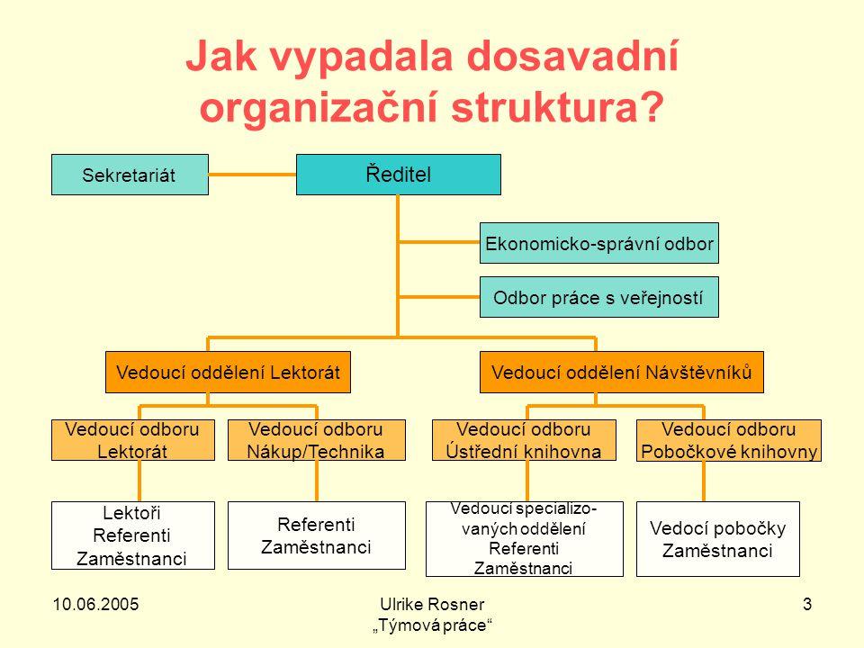 """10.06.2005Ulrike Rosner """"Týmová práce 3 Jak vypadala dosavadní organizační struktura."""