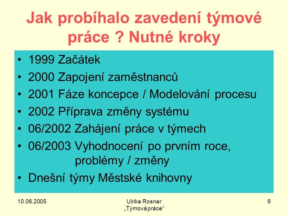 """10.06.2005Ulrike Rosner """"Týmová práce 7 Jak to všechno začalo ."""
