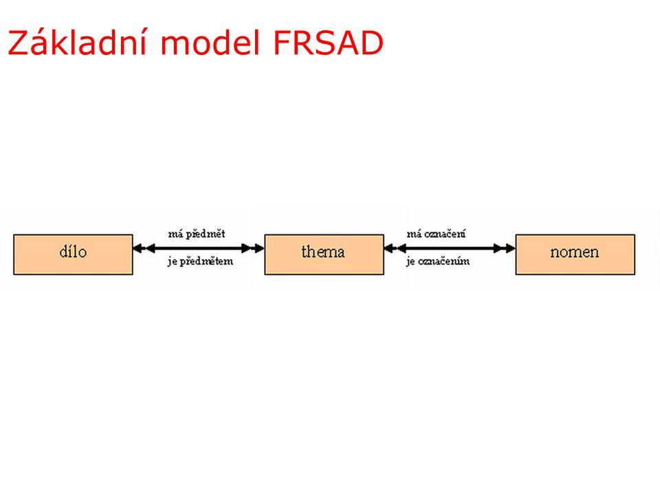 Základní model FRSAD