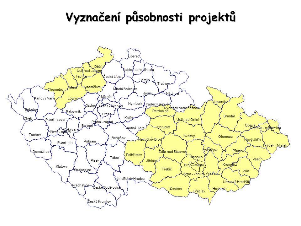 Předkladatelé a realizátoři projektů Spolupracujeme se Spolupracujeme se - soukromými středními školami - institucemi zřizovanými městem - NNO - městy regionální projekty - soukromými podnikatelskými subjekty - sdruženími nadregionální projekty - organizačními složkami státu národní, mezinárodní projekty Celkem 18 subjektů.