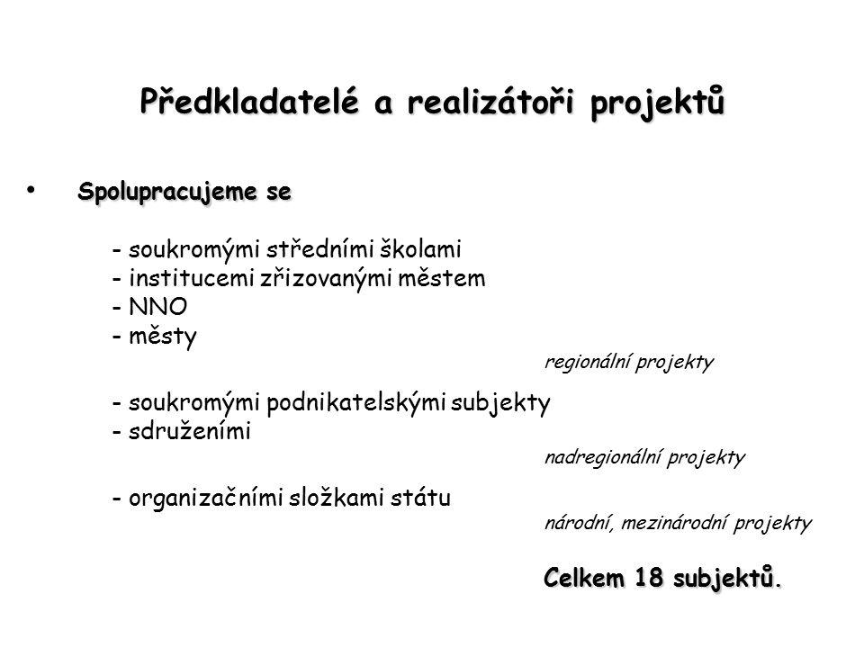 Předkladatelé a realizátoři projektů BARTON & BARTON, s.r.o.