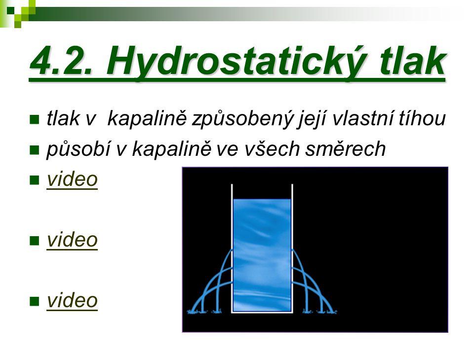 4.2. Hydrostatický tlak tlak v kapalině způsobený její vlastní tíhou působí v kapalině ve všech směrech video
