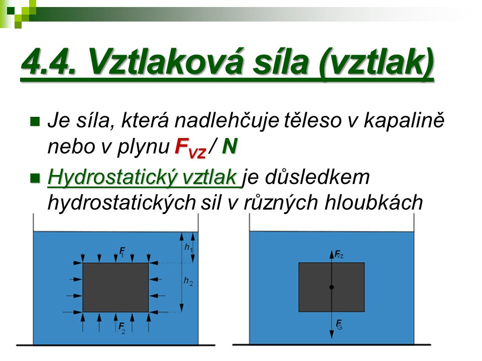 4.4. Vztlaková síla (vztlak) F VZ N Je síla, která nadlehčuje těleso v kapalině nebo v plynu F VZ / N Hydrostatický vztlak Hydrostatický vztlak je důs