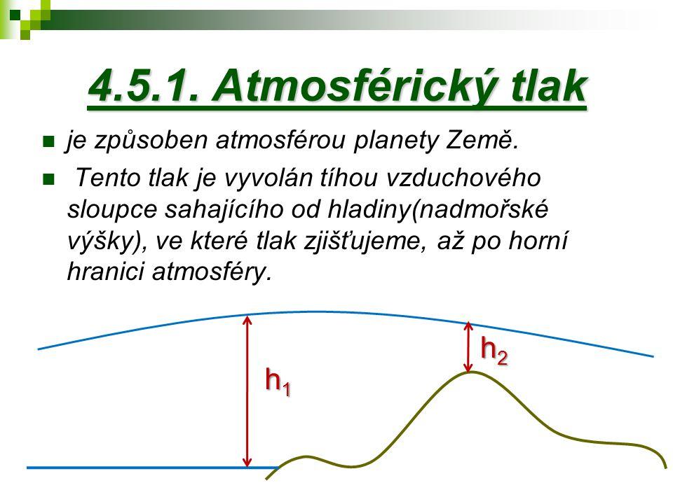 4.5.1. Atmosférický tlak je způsoben atmosférou planety Země. Tento tlak je vyvolán tíhou vzduchového sloupce sahajícího od hladiny(nadmořské výšky),