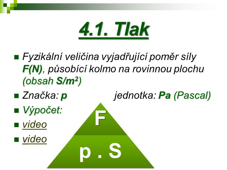 4.1. Tlak F(N) (obsah S/m 2 ) Fyzikální veličina vyjadřující poměr síly F(N), působící kolmo na rovinnou plochu (obsah S/m 2 ) pPa(Pascal) Značka: p j
