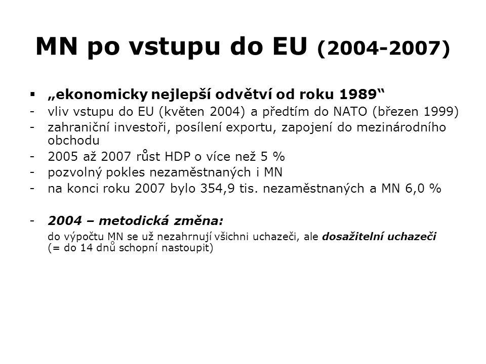 """MN po vstupu do EU (2004-2007)  """"ekonomicky nejlepší odvětví od roku 1989"""" -vliv vstupu do EU (květen 2004) a předtím do NATO (březen 1999) -zahranič"""