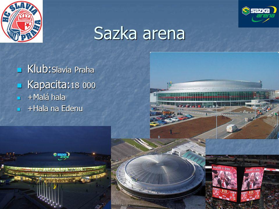 Sazka arena Klub: Slavia Praha Klub: Slavia Praha Kapacita: 18 000 Kapacita: 18 000 +Malá hala +Malá hala +Hala na Edenu +Hala na Edenu
