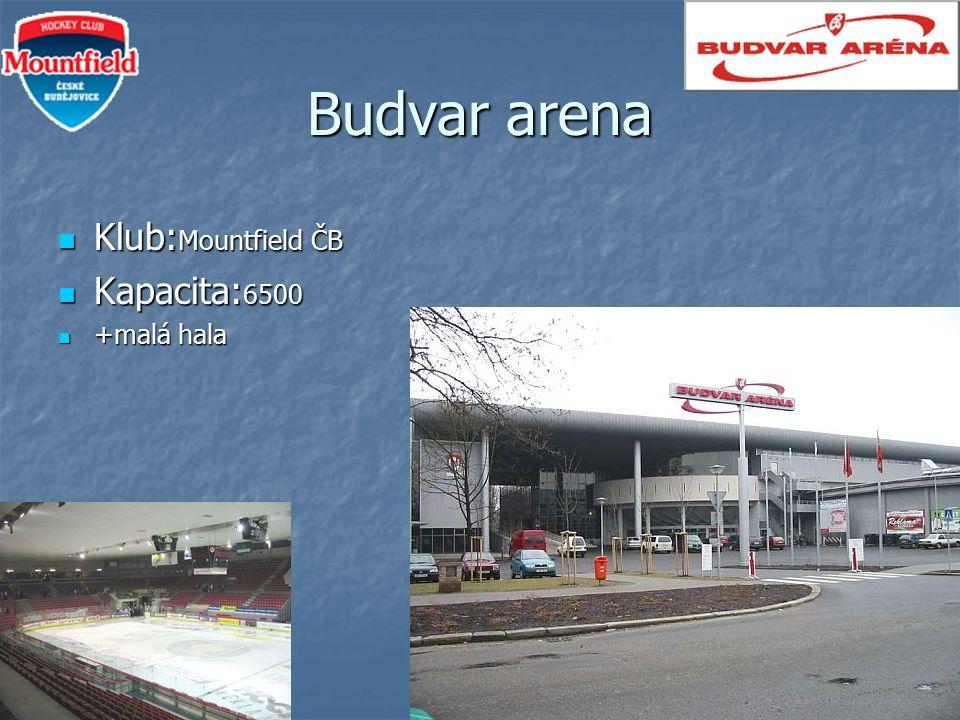 Budvar arena Klub: Mountfield ČB Klub: Mountfield ČB Kapacita: 6500 Kapacita: 6500 +malá hala +malá hala