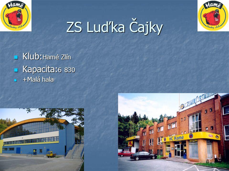 ZS Luďka Čajky Klub: Hamé Zlín Klub: Hamé Zlín Kapacita: 6 830 Kapacita: 6 830 +Malá hala +Malá hala