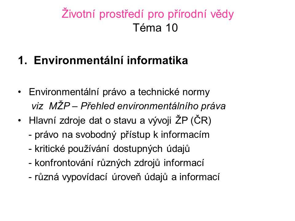 Životní prostředí pro přírodní vědy Téma 10 1.