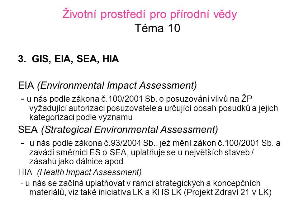 Životní prostředí pro přírodní vědy Téma 10 3.