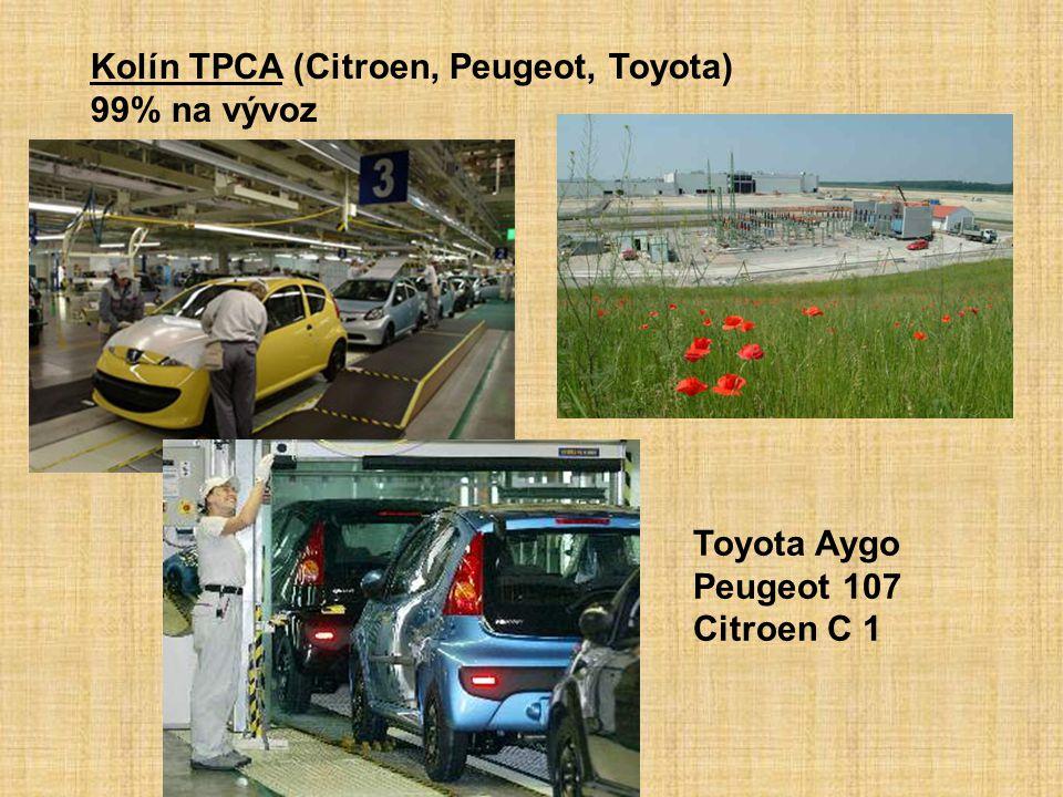 Kolín TPCA (Citroen, Peugeot, Toyota) 99% na vývoz Toyota Aygo Peugeot 107 Citroen C 1