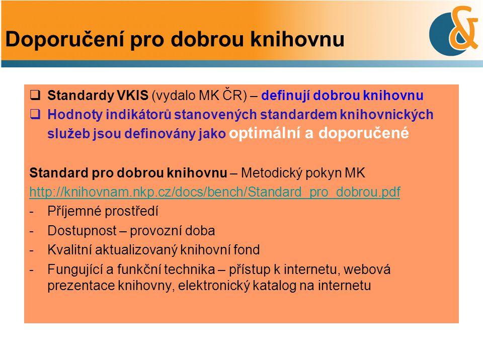 Doporučení pro dobrou knihovnu  Standardy VKIS (vydalo MK ČR) – definují dobrou knihovnu  Hodnoty indikátorů stanovených standardem knihovnických sl