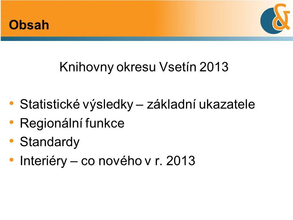 V okrese Vsetín - 80 knihoven Profesionální knihovny - 14 ( obce s počtem obyvatel: 1 412 – 2 700, 5 600, 3x nad 16.tis.) + jejich pobočky (17) Neprofesionální knihovny – 46 (obce s počtem obyvatel: 256 - 2 974) + jejich pobočky ( 3 ) **** Okres Vsetín