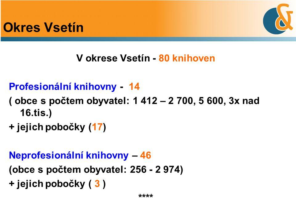 V okrese Vsetín - 80 knihoven Profesionální knihovny - 14 ( obce s počtem obyvatel: 1 412 – 2 700, 5 600, 3x nad 16.tis.) + jejich pobočky (17) Neprof