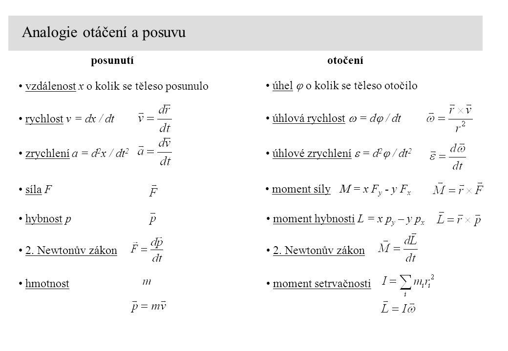 Analogie otáčení a posuvu vzdálenost x o kolik se těleso posunulo úhel  o kolik se těleso otočilo posunutíotočení rychlost v = dx / dt úhlová rychlost  = d  / dt zrychlení a = d 2 x / dt 2 úhlové zrychlení  = d 2  / dt 2 síla F moment síly  = x F y - y F x 2.