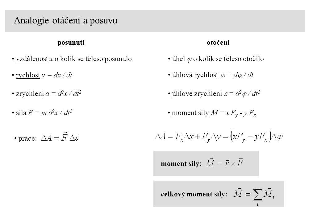 Analogie otáčení a posuvu vzdálenost x o kolik se těleso posunulo úhel  o kolik se těleso otočilo posunutíotočení rychlost v = dx / dt úhlová rychlost  = d  / dt zrychlení a = d 2 x / dt 2 úhlové zrychlení  = d 2  / dt 2 síla F = m d 2 x / dt 2 moment síly  = x F y - y F x práce: moment síly:celkový moment síly: