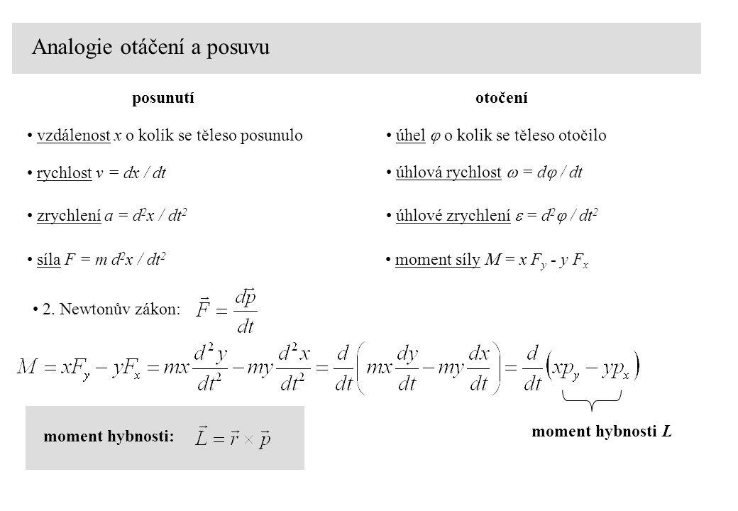 Analogie otáčení a posuvu vzdálenost x o kolik se těleso posunulo úhel  o kolik se těleso otočilo posunutíotočení rychlost v = dx / dt úhlová rychlost  = d  / dt zrychlení a = d 2 x / dt 2 úhlové zrychlení  = d 2  / dt 2 síla F = m d 2 x / dt 2 moment síly  = x F y - y F x 2.
