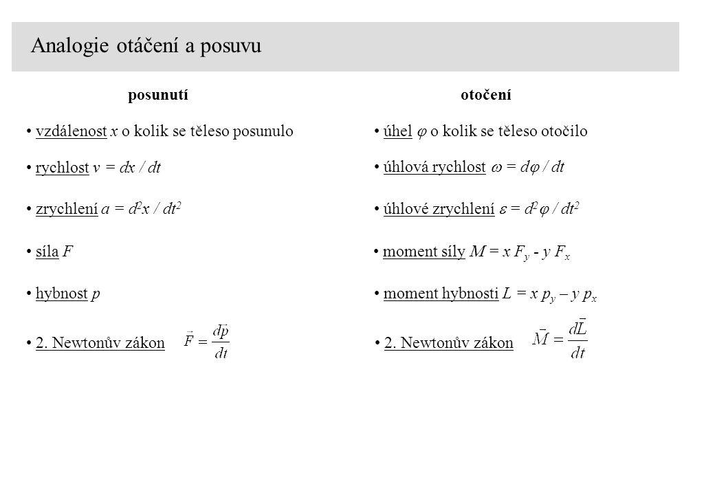 Analogie otáčení a posuvu vzdálenost x o kolik se těleso posunulo úhel  o kolik se těleso otočilo posunutíotočení rychlost v = dx / dt úhlová rychlost  = d  / dt zrychlení a = d 2 x / dt 2 úhlové zrychlení  = d 2  / dt 2 síla F moment síly  = x F y - y F x hybnost p moment hybnosti L = x p y – y p x 2.
