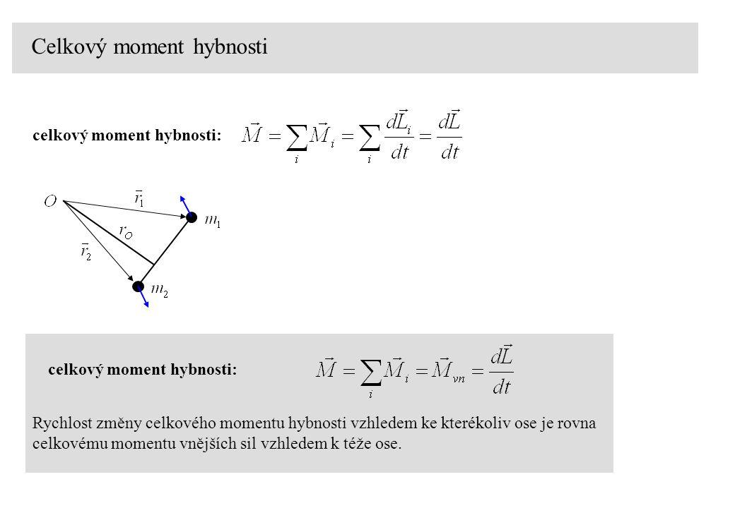 Celkový moment hybnosti celkový moment hybnosti: Rychlost změny celkového momentu hybnosti vzhledem ke kterékoliv ose je rovna celkovému momentu vnějších sil vzhledem k téže ose.