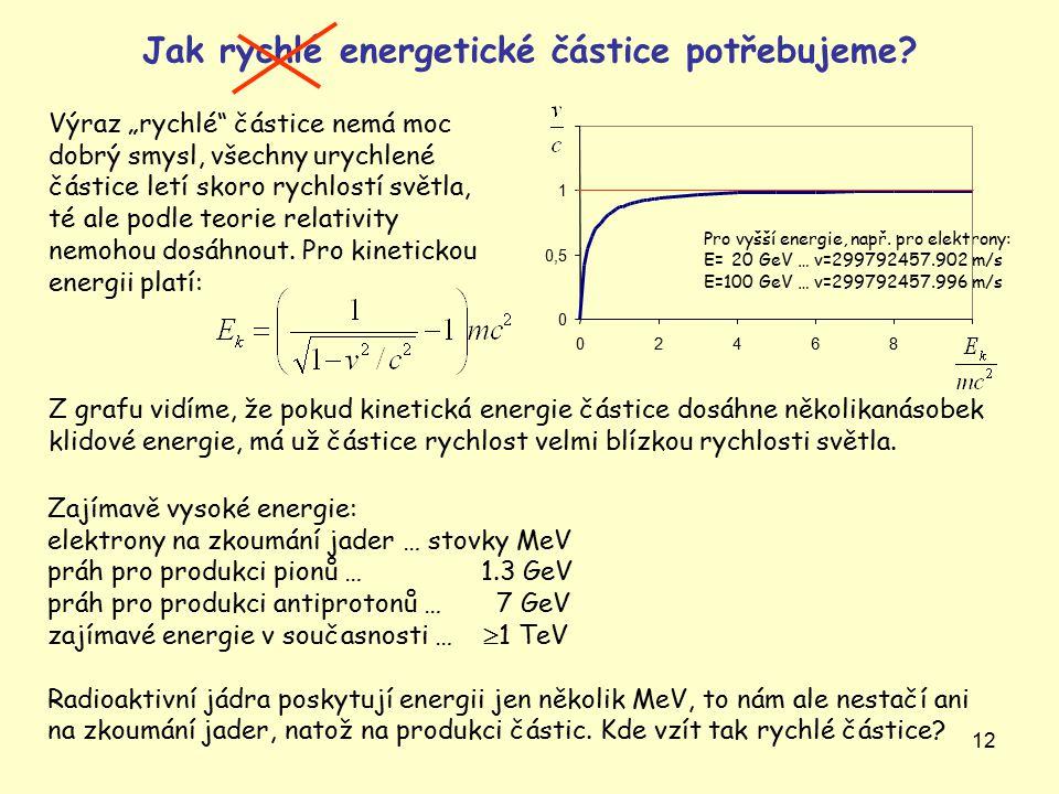 """12 Výraz """"rychlé částice nemá moc dobrý smysl, všechny urychlené částice letí skoro rychlostí světla, té ale podle teorie relativity nemohou dosáhnout."""
