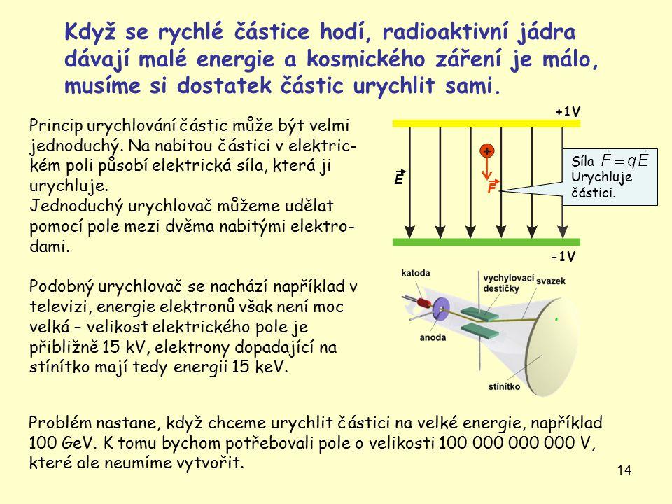 14 Když se rychlé částice hodí, radioaktivní jádra dávají malé energie a kosmického záření je málo, musíme si dostatek částic urychlit sami. +1V -1V F