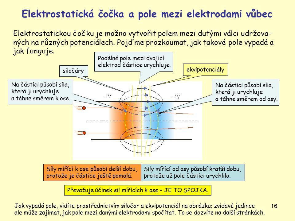 16 Elektrostatická čočka a pole mezi elektrodami vůbec Podélné pole mezi dvojicí elektrod částice urychluje. Na částici působí síla, která ji urychluj