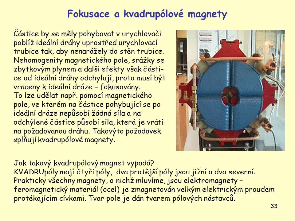 33 Jak takový kvadrupólový magnet vypadá? KVADRUpóly mají čtyři póly, dva protější póly jsou jižní a dva severní. Prakticky všechny magnety, o nichž m