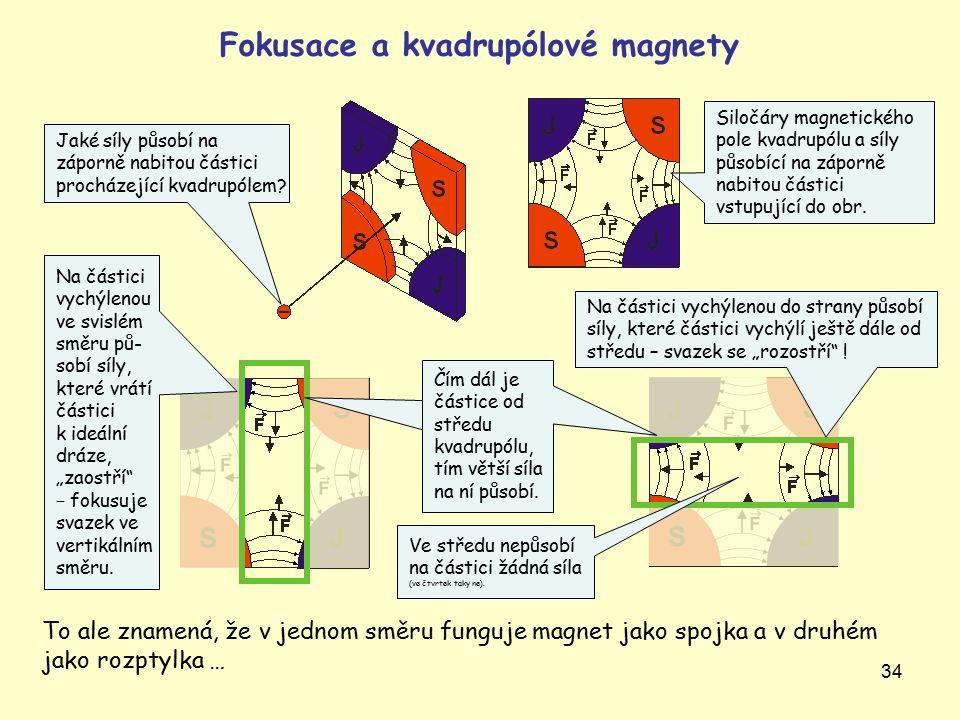 34 More about Magnets Jaké síly působí na záporně nabitou částici procházející kvadrupólem? Siločáry magnetického pole kvadrupólu a síly působící na z