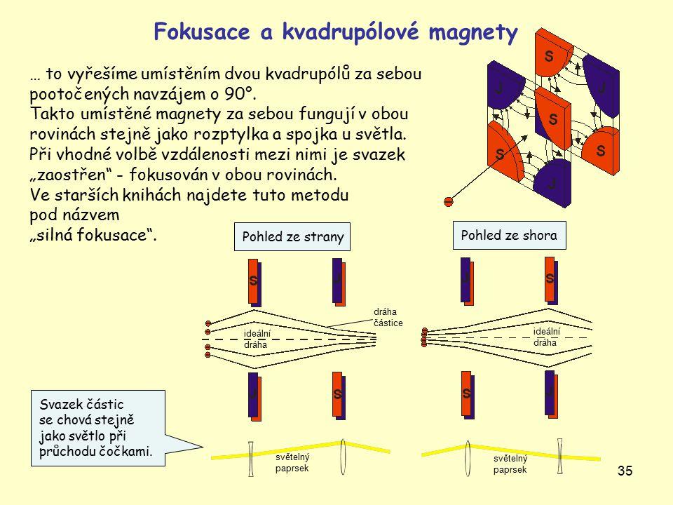 35 More about Magnets … to vyřešíme umístěním dvou kvadrupólů za sebou pootočených navzájem o 90°. Takto umístěné magnety za sebou fungují v obou rovi