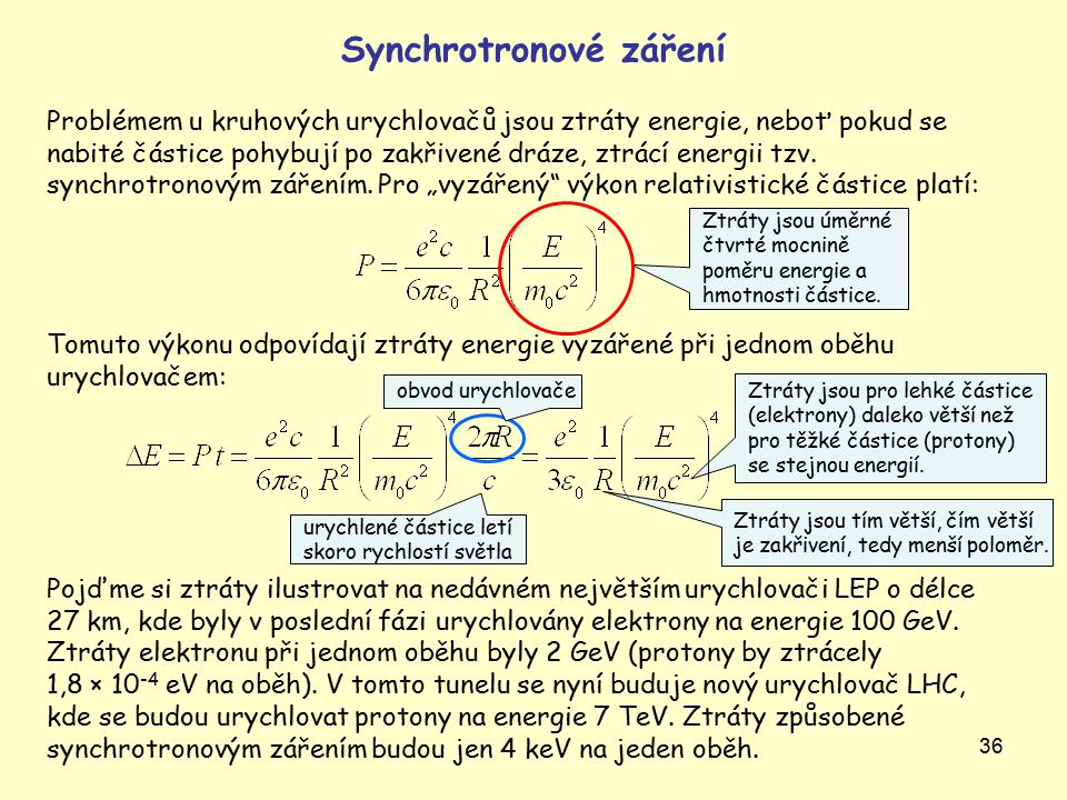 36 Problémem u kruhových urychlovačů jsou ztráty energie, neboť pokud se nabité částice pohybují po zakřivené dráze, ztrácí energii tzv.