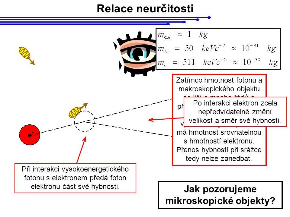 Relace neurčitosti Jak pozorujeme mikroskopické objekty.