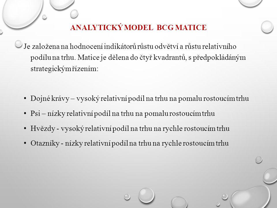 ANALYTICKÝ MODEL BCG MATICE Je založena na hodnocení indikátorů růstu odvětví a růstu relativního podílu na trhu. Matice je dělena do čtyř kvadrantů,