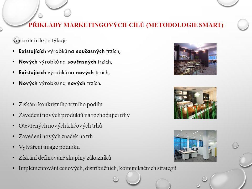 PŘÍKLADY MARKETINGOVÝCH CÍLŮ (METODOLOGIE SMART) Konkrétní cíle se týkají: Existujících výrobků na současných trzích, Nových výrobků na současných trz