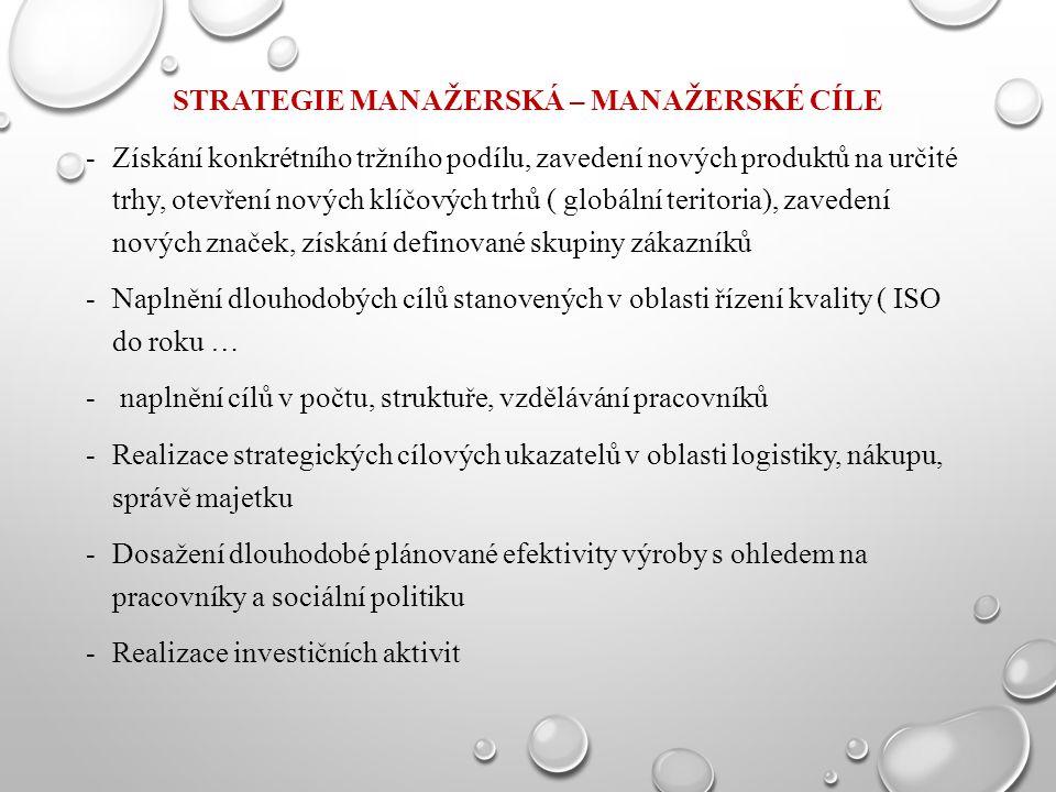 STRATEGIE MANAŽERSKÁ – MANAŽERSKÉ CÍLE -Získání konkrétního tržního podílu, zavedení nových produktů na určité trhy, otevření nových klíčových trhů (