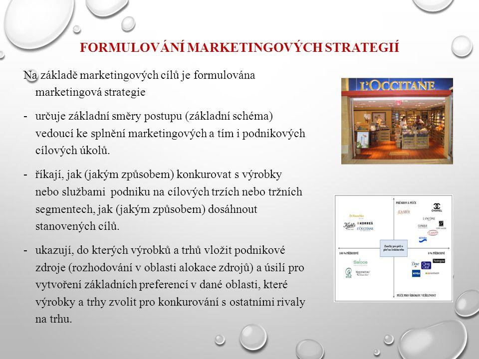 FORMULOVÁNÍ MARKETINGOVÝCH STRATEGIÍ Na základě marketingových cílů je formulována marketingová strategie -určuje základní směry postupu (základní sch