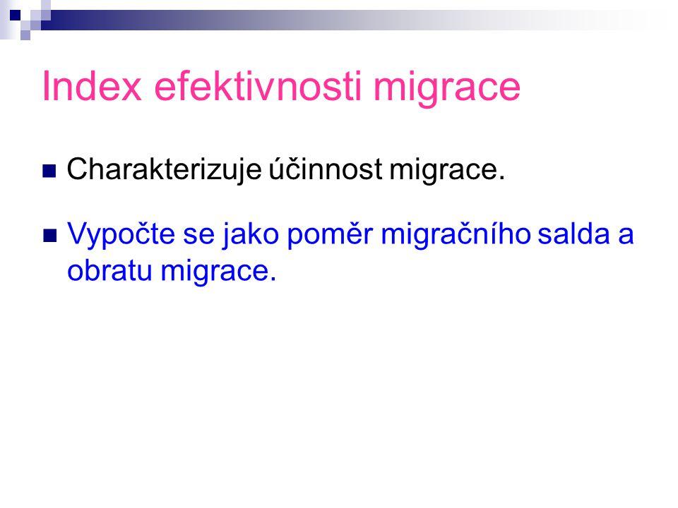 Index efektivnosti migrace Charakterizuje účinnost migrace.