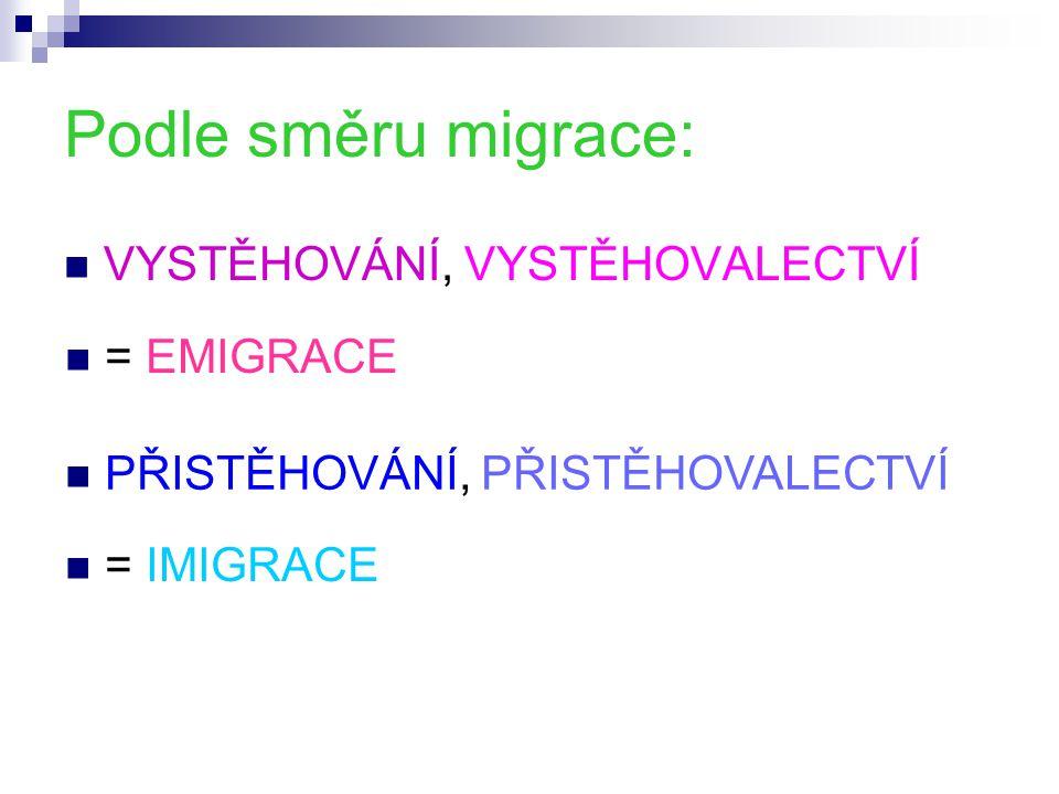 Podle směru migrace: VYSTĚHOVÁNÍ, VYSTĚHOVALECTVÍ = EMIGRACE PŘISTĚHOVÁNÍ, PŘISTĚHOVALECTVÍ = IMIGRACE
