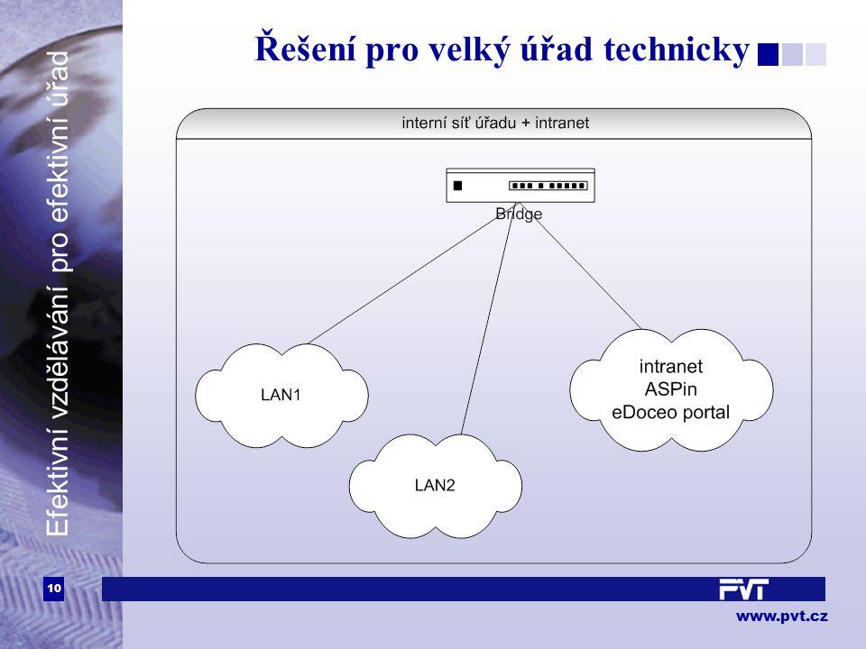 10 www.pvt.cz Efektivní vzdělávání pro efektivní úřad Řešení pro velký úřad technicky