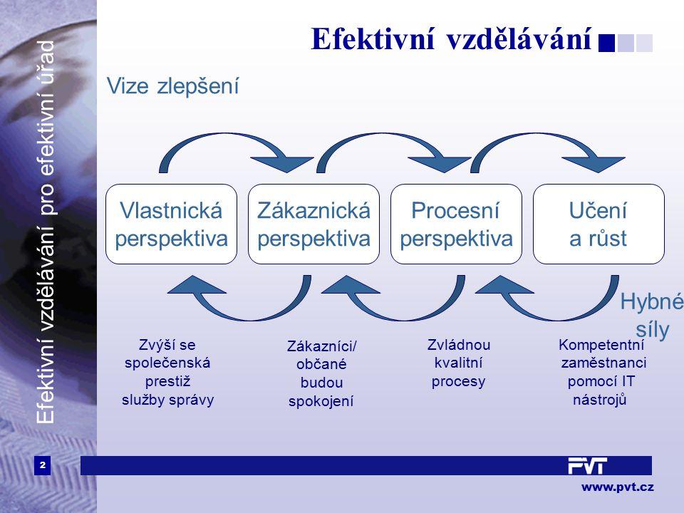 2 www.pvt.cz Efektivní vzdělávání pro efektivní úřad Efektivní vzdělávání Vlastnická perspektiva Zákaznická perspektiva Procesní perspektiva Učení a růst Vize zlepšení Hybné síly Kompetentní zaměstnanci pomocí IT nástrojů Zvládnou kvalitní procesy Zákazníci/ občané budou spokojení Zvýší se společenská prestiž služby správy