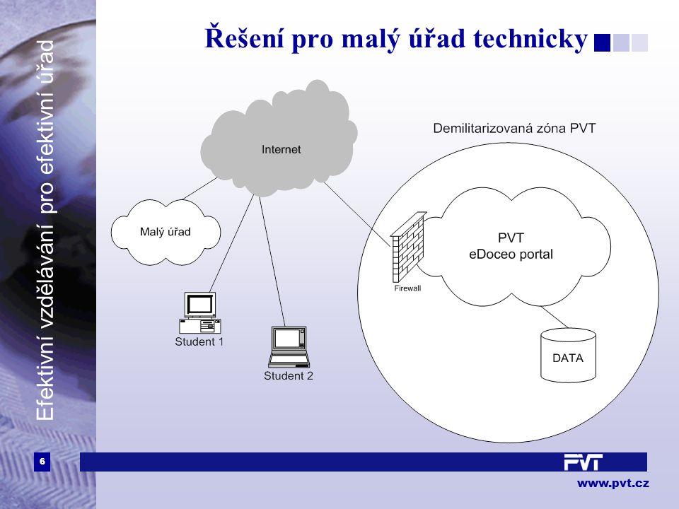 6 www.pvt.cz Efektivní vzdělávání pro efektivní úřad Řešení pro malý úřad technicky