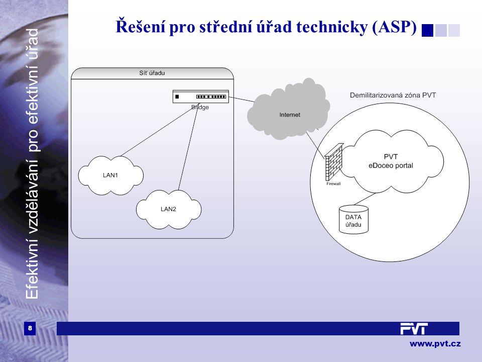 8 www.pvt.cz Efektivní vzdělávání pro efektivní úřad Řešení pro střední úřad technicky (ASP)