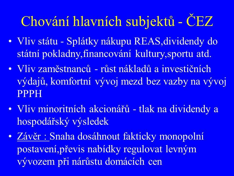 Chování hlavních subjektů - ČEZ Vliv státu - Splátky nákupu REAS,dividendy do státní pokladny,financování kultury,sportu atd.