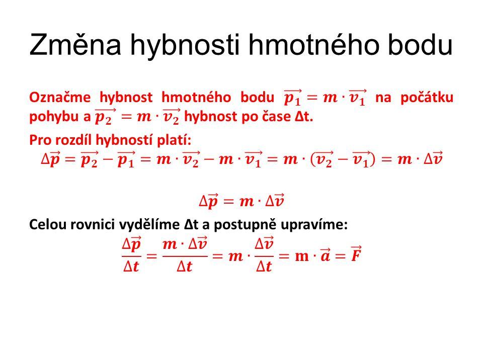 Změna hybnosti hmotného bodu