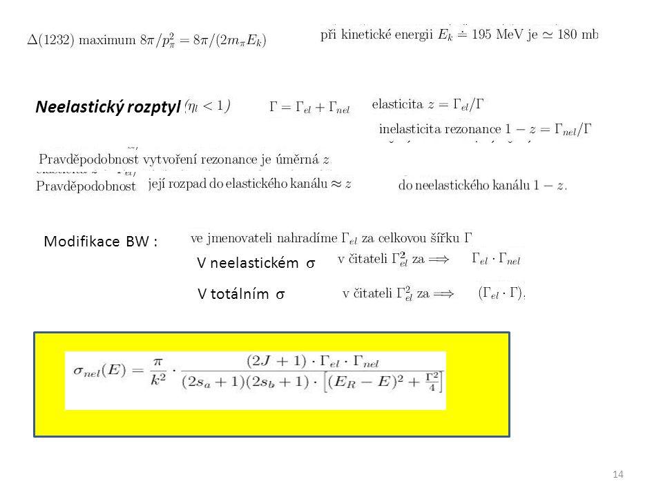 14 Neelastický rozptyl Modifikace BW : V neelastickém σ V totálním σ
