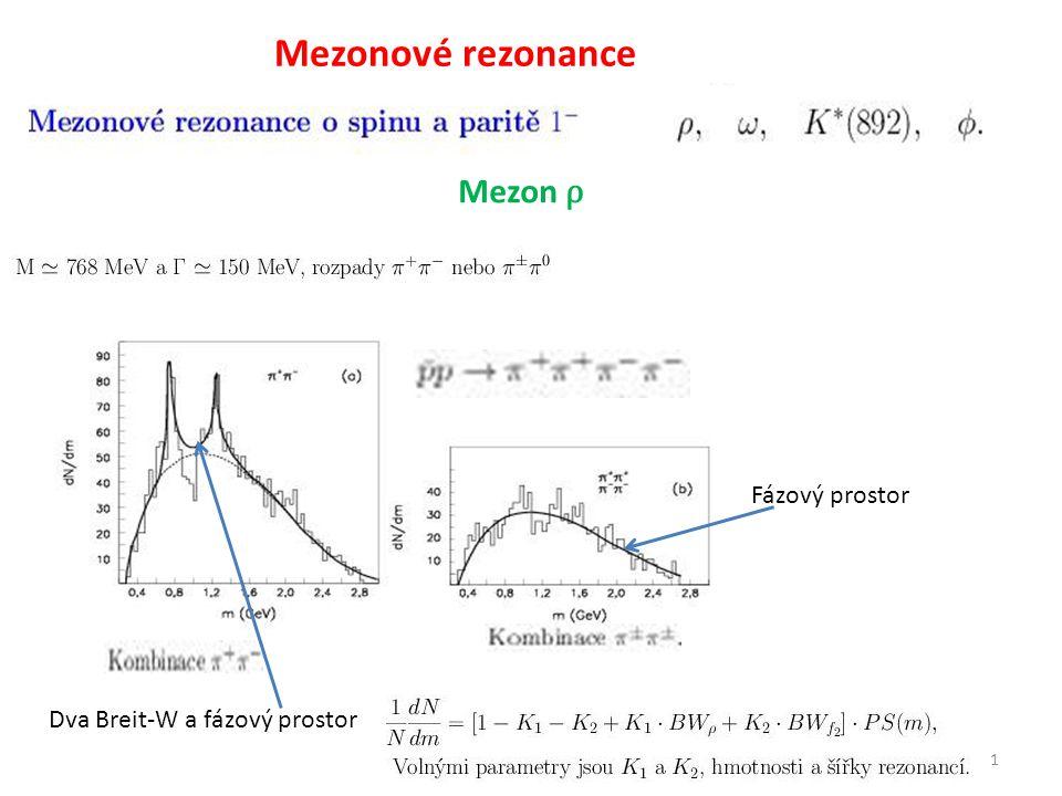 21 Mezonové rezonance Fázový prostor Dva Breit-W a fázový prostor Mezon ρ