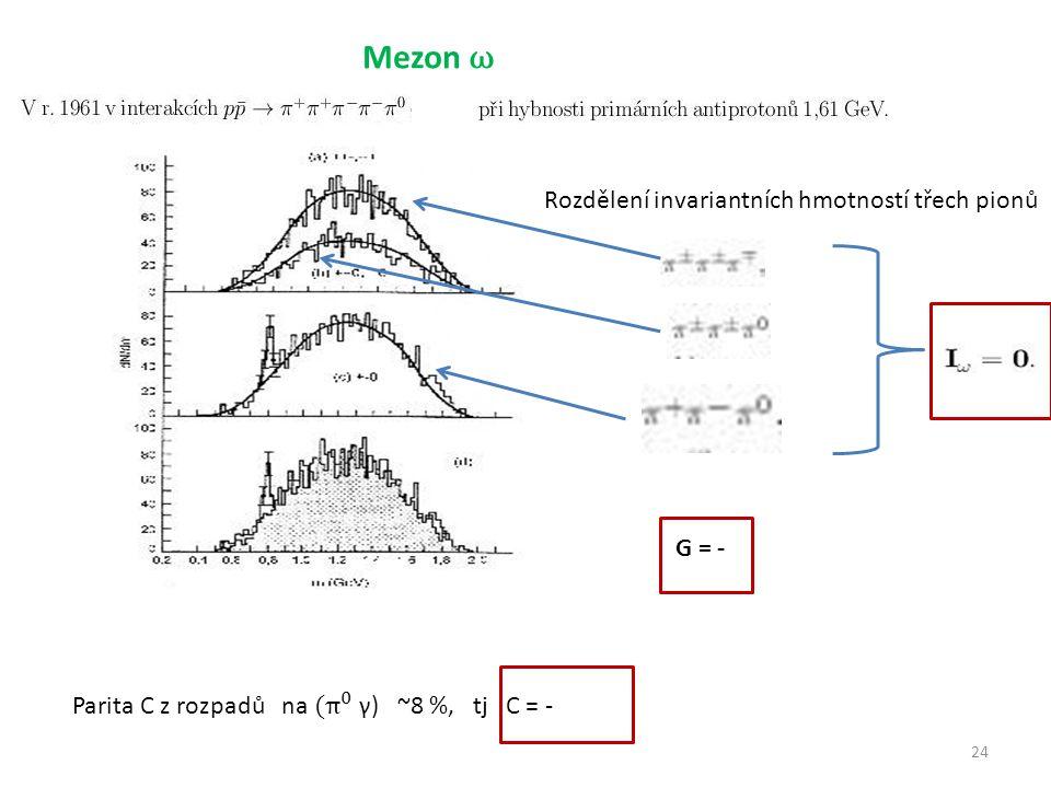 24 Mezon ω Rozdělení invariantních hmotností třech pionů G = -