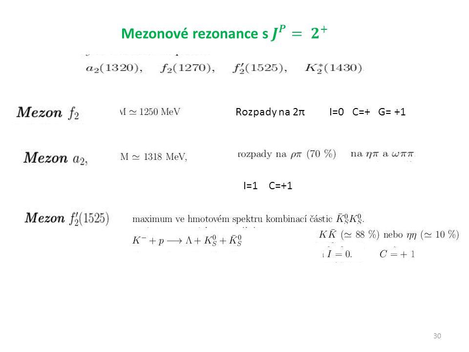 30 Rozpady na 2π I=0 C=+ G= +1 I=1 C=+1